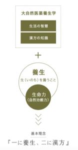 漢方薬日本堂