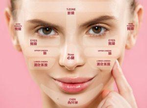 漢方-acne-position